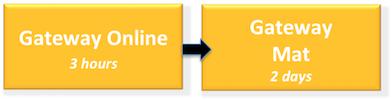 Gateway Mat v4
